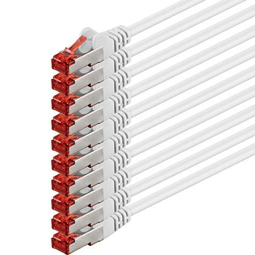 Top 10 CAT.6 Patchkabel 5m – Ethernet-Kabel